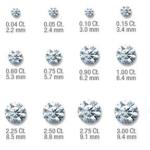 diamond_carat_590x288