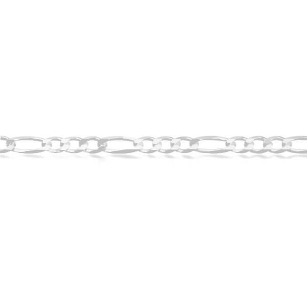 Łańcuszki srebrne (pr.925)